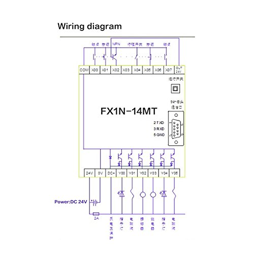 FX1N-14MT PLC Industrial Control Board Stepper Motor Motion Programmable Controller by Walfront (Image #5)