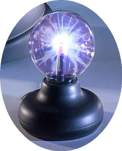Can You Imagine Mini Plasma