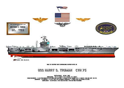 Art Matte Giclee (USS Harry S. Truman CVN 75, a Nimitz Class Aircraft Carrier, Profile Data Print, configured for The 2000-2003 time Frame, with Air Warfare Insignia)