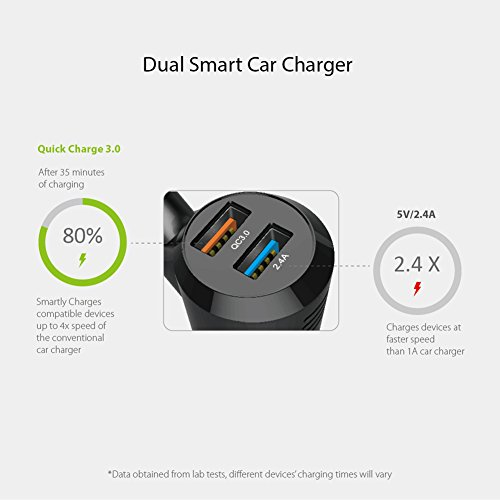"Bluetooth FM Transmitter with Quick Charge 3.0, Wireless Car Radio Transmitter Kit with 1.7"" LED Display, Dual USB Ports, compatible with iPhone, Samsung, etc, Hands Free Kit by Talent Star (Image #3)"