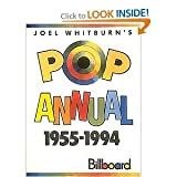 Pop Annual, Joel Whitburn, 089820108X