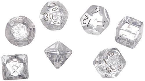 Chessex Polyhedral 7-Die Translucent Dice Set - Clear]()
