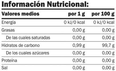AMIX - Stevia Mr. Poppers - Endulzante Natural - Producto Sin Calorías - Endulza Postres y Bebidas - Apto para Diabéticos - Sin Aromas Artificiales - ...