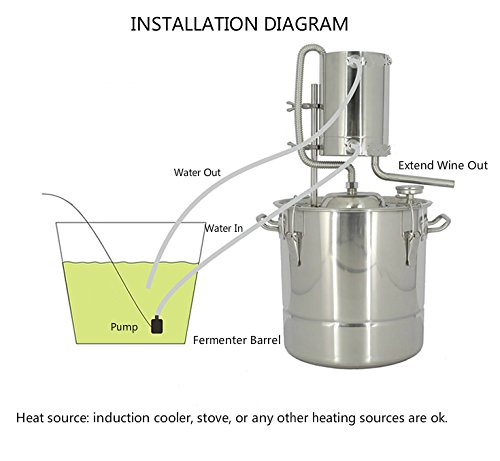 20 Litres DIY 2 Pots Moonshine Still Home Distiller for Making 304 Stainless Steel Wine Alcohol Distiller Fermentation Barrels With Water Pump by AIMIEE_JL (Image #3)