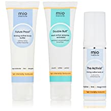 Mama Mio Strong is the New Skinny Kit