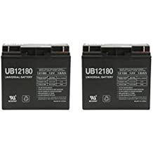 New Replacement Battery for DR Power Field Mower 10483 104837 12V 17AH 18AH - 2 Pack