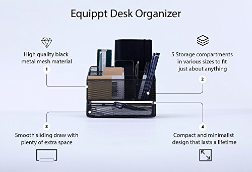 Equippt Desk Organizer Caddy with Draw, Letter Holder & Mail Organizer for Offices out of Black Steel Mesh by Equippt (Image #2)