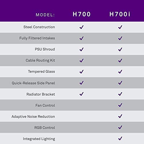 Build My PC, PC Builder, NZXT CA-H700W-BL