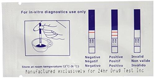 Pregnancy test price