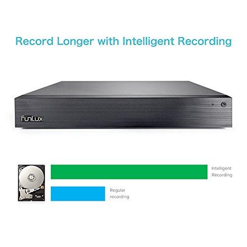 Zmodo 16 CH 1280 * 720P HD de red Juego de Vigilancia Sistema de seguridad con 2TB Disco Duro: Amazon.es: Electrónica