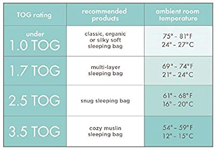 Amazon.com: aden + anais Classic Sleeping Bag, 100% Cotton Muslin, Wearable Baby Blanket, High Seas, Medium, 6-12 Months: Baby