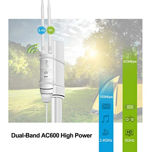 Buy long range outdoor wireless access point