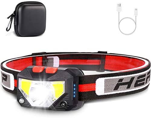 Just 35 grams ! Super-Compact Super-Lightweight Camping Cree LED Head Torch