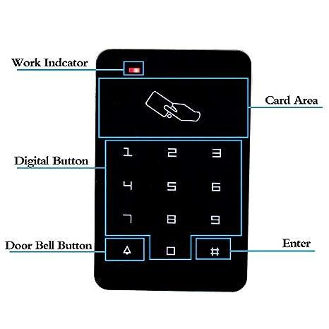 Amazon.com: OBO manos RFID autónomo Teclado Control de ...