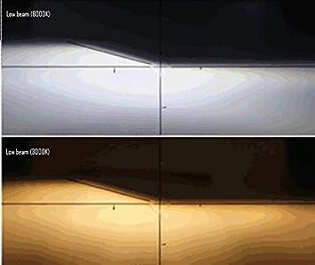WAIX WLSAUTO X6 Series HB3//9005 HB4//9006 H11 50W 9600LMDC 12V 24V Car Bi-color Led Headlamps Dual color High Power H11