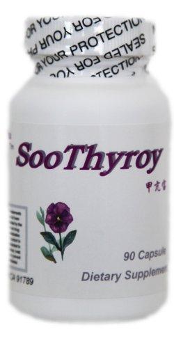 SooThyroy (Relieves hyperthyroidism)