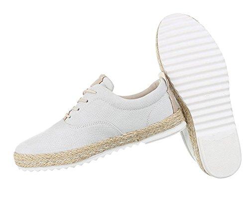 Damen Halbschuhe Schuhe Schnürer Business Elegant Hellgrau