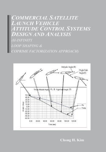 Commercial Satellite Launch Vehicle Attitude Control Systems Design and Analysis (H-infinity, Loop Shaping, and Coprime Approach) by Chong Hun Kim (2013-02-05)