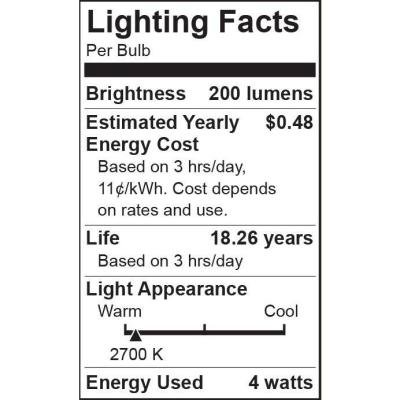 EcoSmart 25W Equivalent Soft White (2700K) B11 Clear Blunt Tip Decorative Dimmable LED Light Bulb