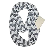 FarJing Unisex Lovers Winter Solid Color Warm Loop Scarf Zippered Secret Pocket Shawl Couple Scarves(K)