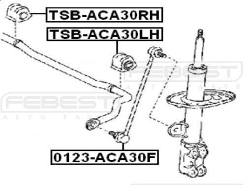 (MOOG TO-LS-6580 EQUIVALENT) Febest Part # 0123-ACA30F - 1 Year Warranty