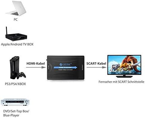 eSynic HDMI a SCART Convertidor HDMI a Euroconector Conversor HD Video Compuesto Adaptador de Audio Estereo para Sky HD BLU Ray DVD TV PS3: Amazon.es: Electrónica