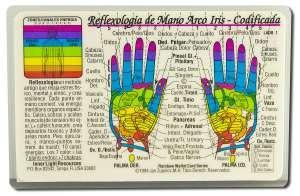 Inner Light Ресурсы для рук Рефлексология (Радуга) / испанского оригинала карт бумажника