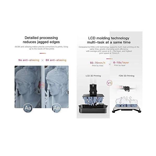 Tonglingusl 3d printers 3d printer ld-002r lcd molding technology 2k micron-level accuracy air filtering system all-metal body+cnc 119x65x160mm