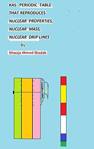 kas periodic table that reproduces nuclear propertiesnuclear massdrip lines scale book