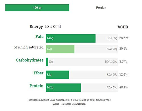 Crema de cacahuete -Natural Athlete- 100% solo cacahuetes - 100% natural - vegano - sin gluten - sin azúcar añadido. Pack 2x500gr: Amazon.es: Alimentación y ...