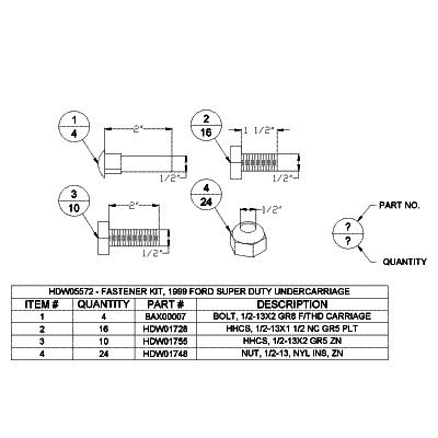Boss Part # HDW05572 - Undercarriage Mount Hardware Fastener Kit - Ford (Ford Plow Parts)