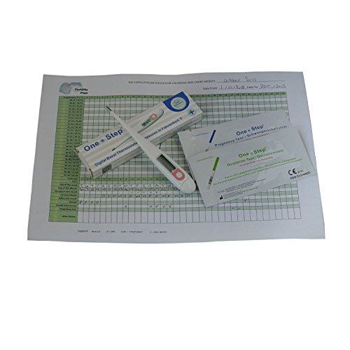Basal Temperature Thermometer Fahrenheit Ovulation
