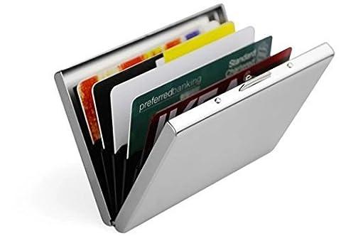 Credit Card Holder SHUSHU RFID Stainless Steel Wallet For Men & Women - Slim Metal (Silver)