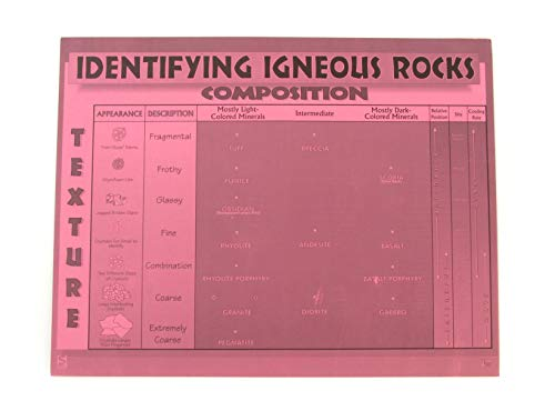 American Educational Igneous Premium Investigating Collection Activity 2860