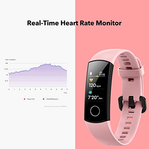 HONOR Band 5 (CoralPink)- Waterproof Full Color AMOLED Touchscreen, SpO2 (Blood Oxygen), Music Control, Watch Faces Store, up to 14 Day Battery Life