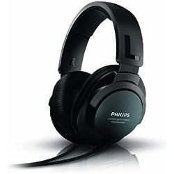 Philips SHP2600/27 Over Ear Headphones - Black