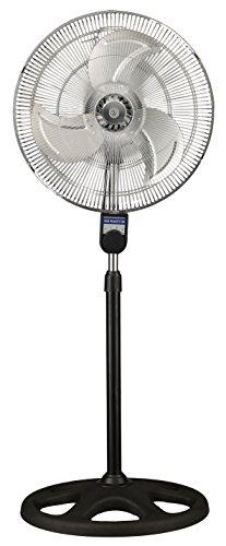 metal blade stand fan - 6