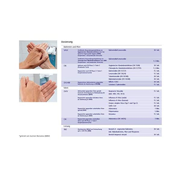 2-Stck-Sterillium-Hnde-Desinfektionsmittel-500-ml-Desinfektion