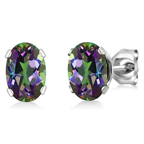 Gem Stone King 1.90 Ct Oval Shape Green Mystic Topaz Sterling Silver Stud Earrings