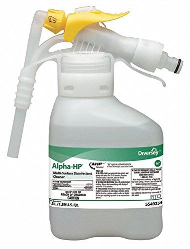 (Alpha-HP Disinfectant Cleaner, 1.5 L, PK2)