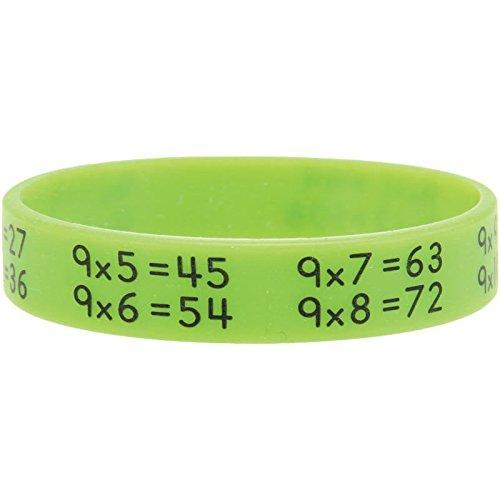 Really Good Stuff Multiplication Facts Bracelets