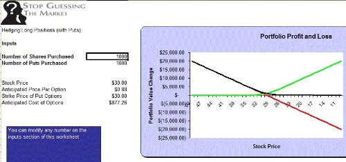 Online Stock Option Trading Guide Plus MS Excel Software
