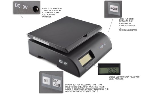 package weighing scale - 7