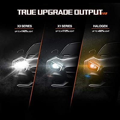 SEALIGHT 9006/HB4 LED Headlight Bulbs Low Beam/Fog Lights X3 Series CSP Chips 10000LM 6500K Cool White with Fan: Automotive