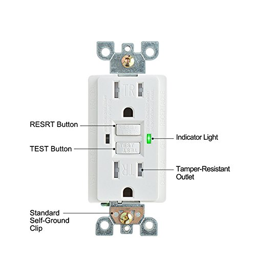 Yougagirl 2 Pack GFCI Outlet 15amp 125 Volt GFCI Receptacle Tamper Resistant GFCI Outdoor Outlet with LED Indicater Light and 2 Wall Plates Auto-Test Function UL Certified (2 Pack) by Yougagirl (Image #6)