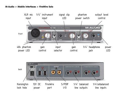 M-Audio Firewire Solo US35030 Firewire Audio Interface by M-Audio