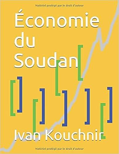 Économie du Soudan
