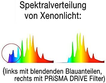 Gaming und E-Sport bluelightprotect PRiSMA P1 EASY90 Blaulichtfilter-Brille P1-702
