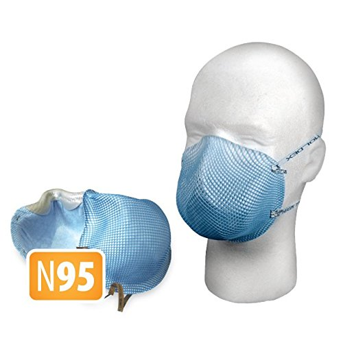 extra small n95 mask