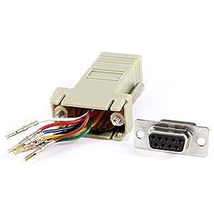 PC de la consola serie D-Sub de 9 pines para adaptador de red RJ45 8P8C Mujer
